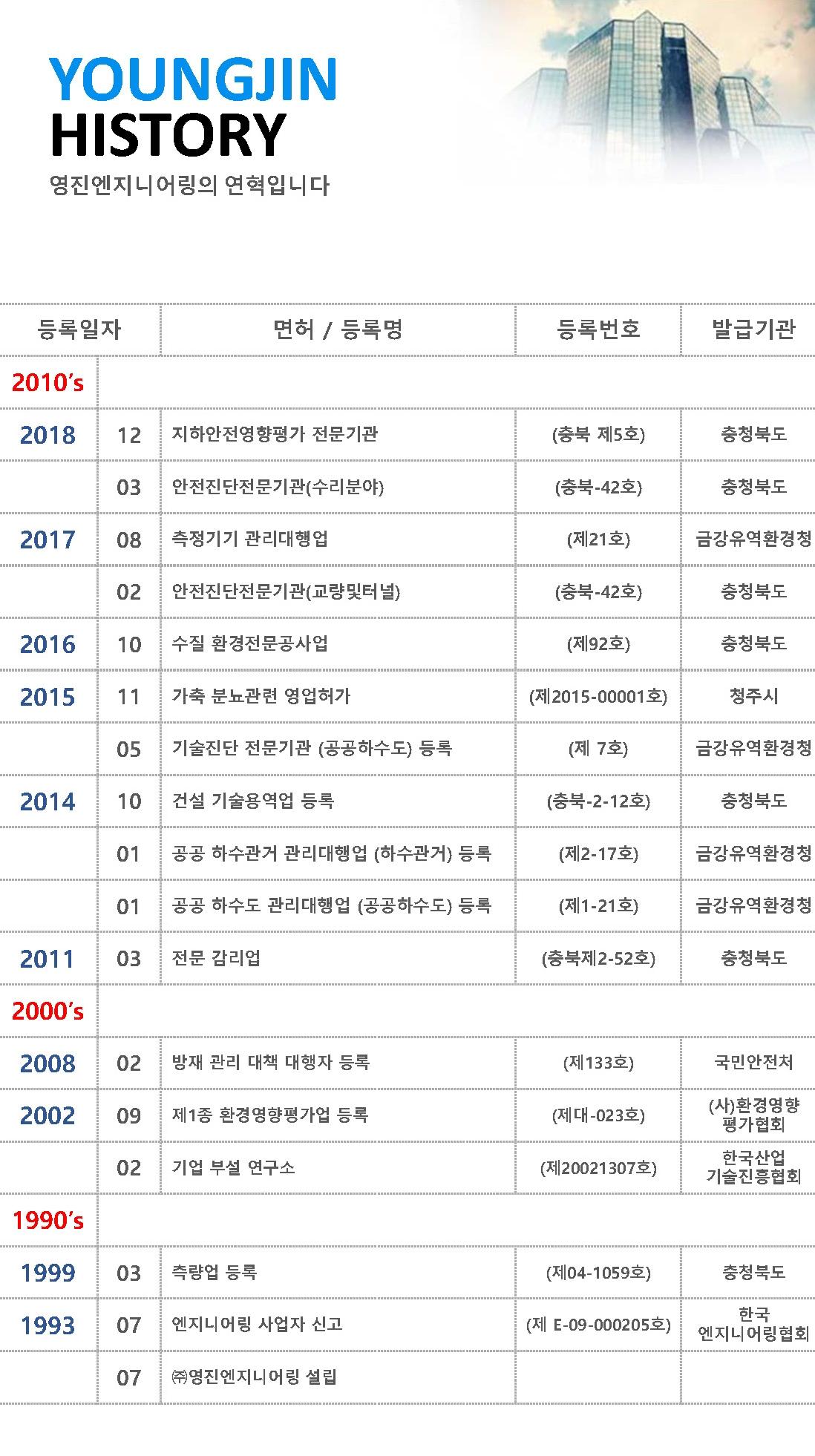 연혁 최종 수정본.jpg